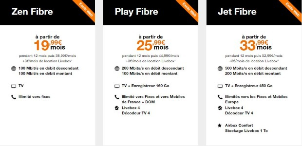 Abonnement Internet Orange