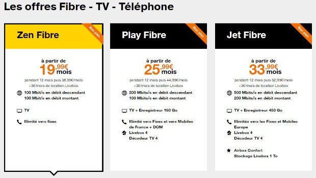 Internet Orange : les abonnements fibre en promotion