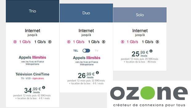Les offres fibre d'Ozone