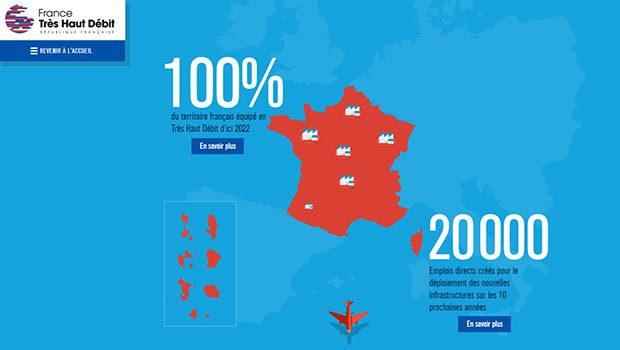 Découvrez les objectifs et les enjeux du déploiement de la fibre optique en France