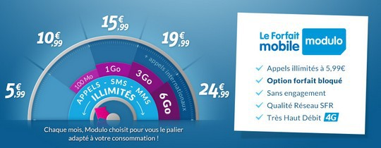 Modulo Prixtel à 5.99€