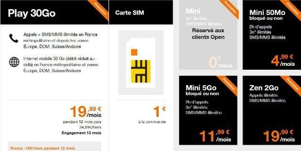 Forfait Orange : Play 30 Go en promotion