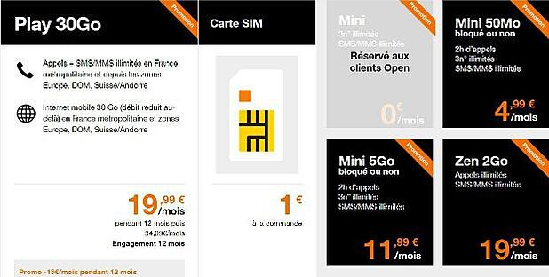 Orange mobile : promo sur le forfait Play 30 Go