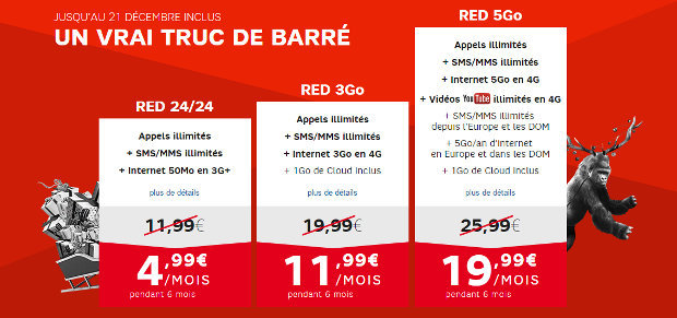 reductions sur les forfaits red de sfr