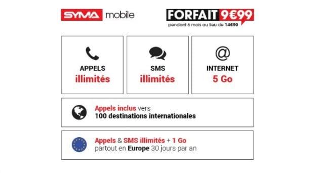 Syma Mobile : le forfait boosté 5 Go en promotion