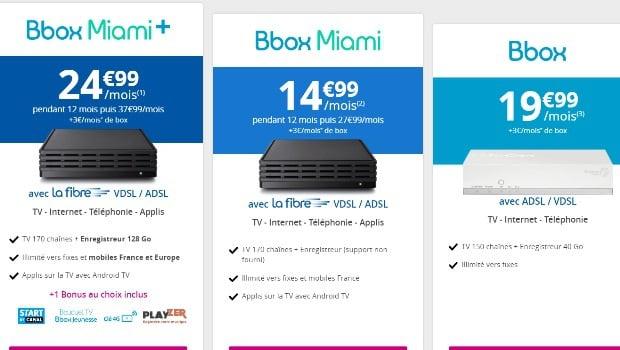 Bbox Miami et Miami+ en fibre ou VDSL2