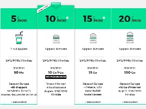 Promotions mobiles et fixes chez RED by SFR