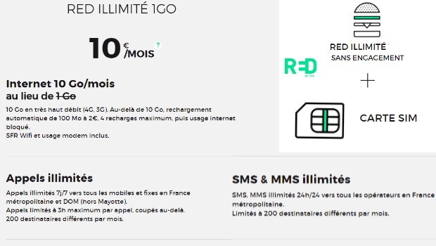 RED by SFR 10€/mois