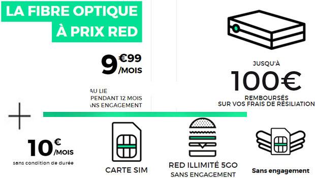 RED Fibre + mobile