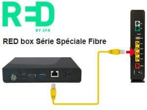 RED box Fibre avec matériels Plus