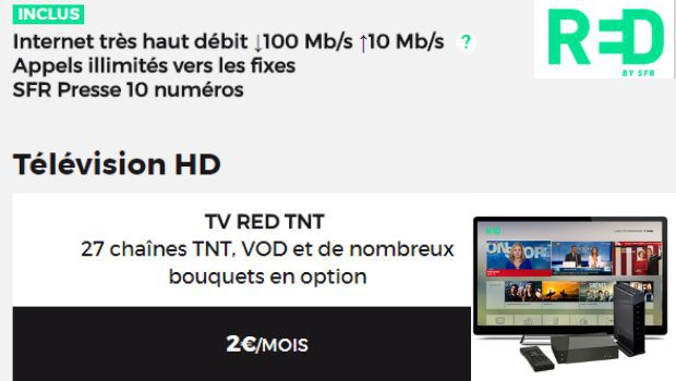 Les options TV
