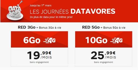 red De SFR double le quota 3G/4G