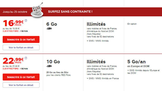 Les forfaits RED Mobile