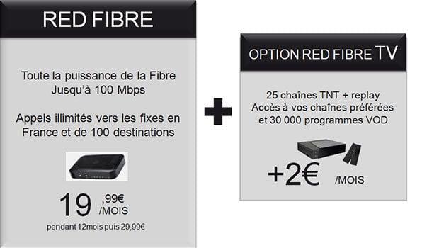 L'offre RED Fibre en 100 Mbit/s + un décodeur TV TNT HD