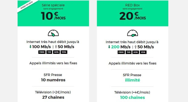 Offre Box Internet RED by SFR Altice