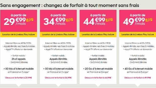 Offre 4P chez Sosh à partir de 29,99€/mois
