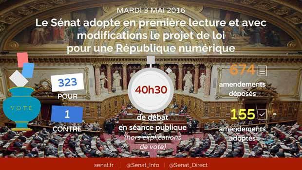 Le Projet de loi République Numérique, une concertation digitale et citoyenne
