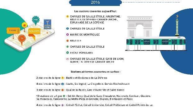 La 3G/4G en déploiement par la RATP