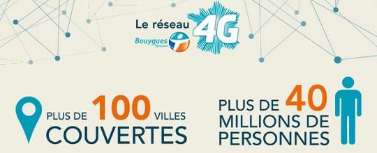 Le réseau 4G de Bouygues couvre 63% de la population au 1er octobre