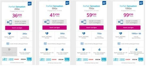 Forfait Bouygues Sensation avec roaming inclus