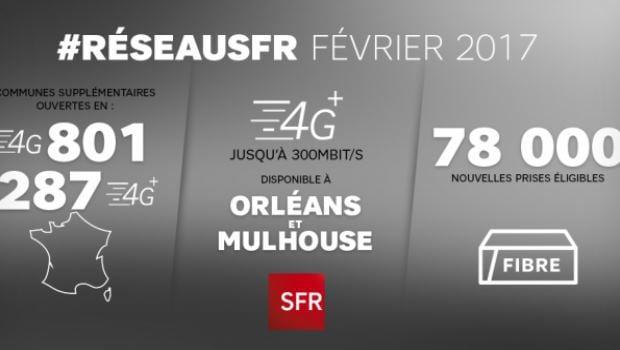 SFR FTTH, FTTB, 4G et 4G+
