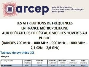 Le 2,1 GHz autorisé par l'ARCEP pour la 4G