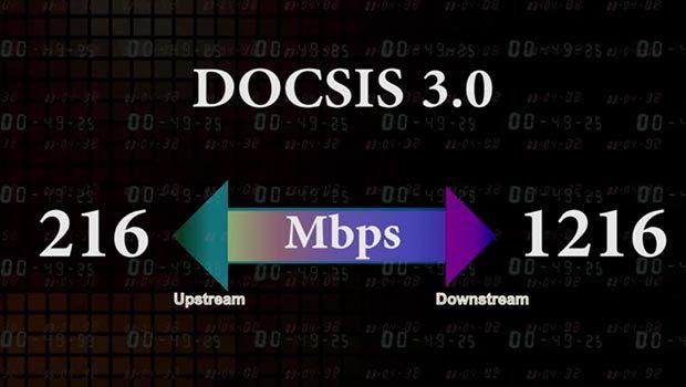 Le DOCSIS 3.0 du câble SFR actuel