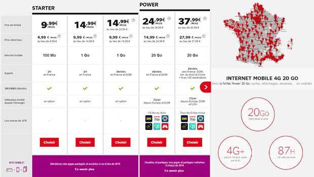 Offres SFR Mobile
