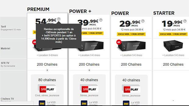 Les offres câble de SFR