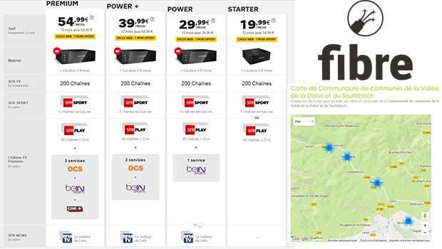 Les offres fibre de SFR à partir de 24,99€/mois