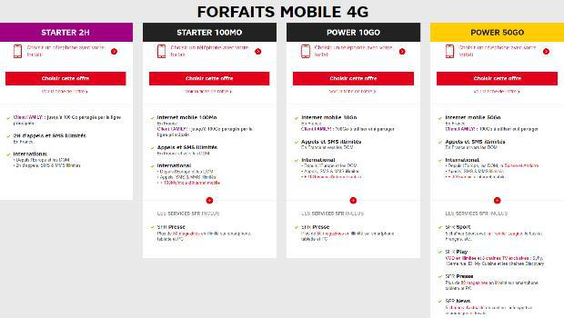 Bons plans forfaits mobiles de SFR