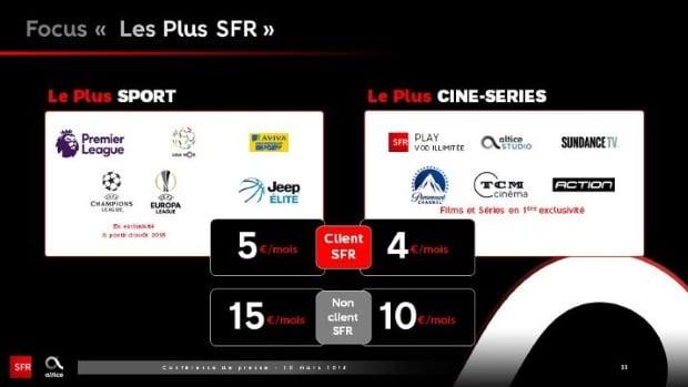 SFR Sport pas cher