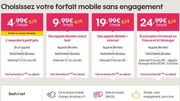 Les forfaits mobiles Sosh tous en 4G