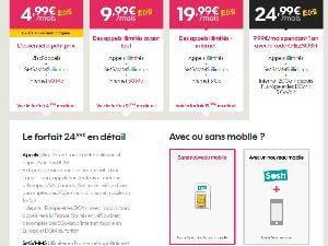 Sosh 20Go à 9,99€/mois
