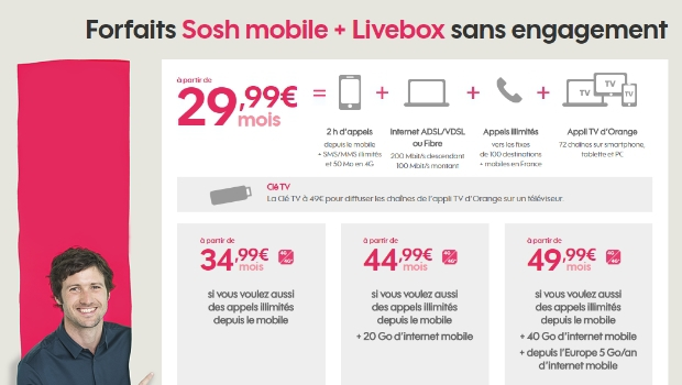 Sosh mobile + Livebox, boost data à 20Go et 40Go