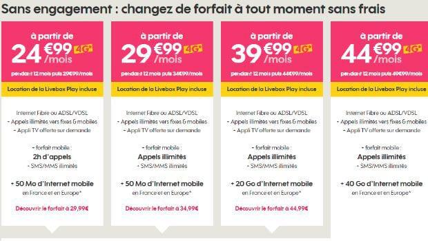 Les offres Sosh mobile + Livebox