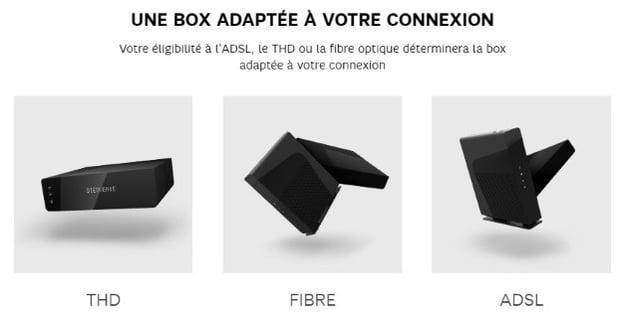 SFR : la box 4K et le Décodeur Plus dans les offre Starter ADSL et câble