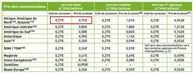 tarifs en aout 2013