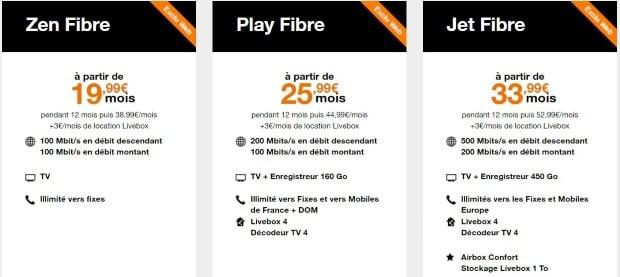 Fibre Orange : 19€/mois de réduction la première année