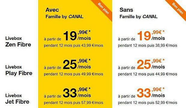 Orange Internet : promotion sur les Livebox fibre Famille by Canal