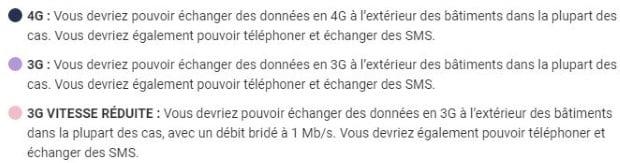 Test de couverture 3G et 4G