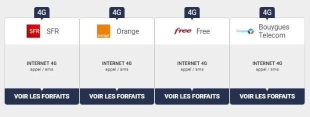 Réseau mobile 4G