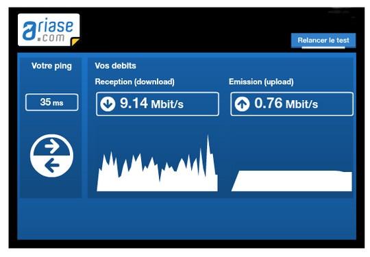 Nouvelle test de débit Ariase.com
