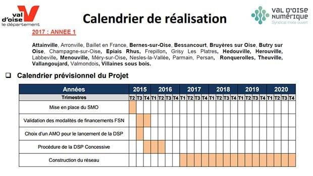 Les communes concernées par le déploiement TDF FTTH sur le Val d'Oise