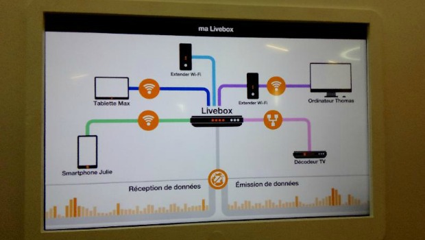 Le wi-fi intelligent par Orange : l'assistant virtuel d'Orange et son enceinte connectée