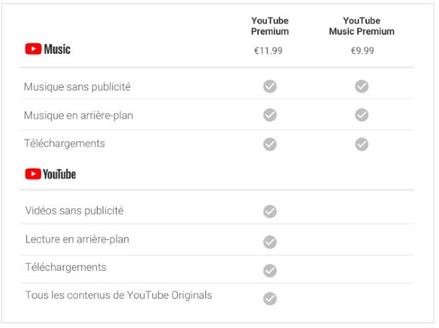 Prix YouTube Music