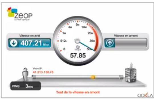 400 Mbit/s avec ZEOP sur l'île de la Réunion