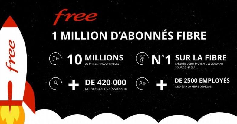 free-1-million-fibre-01