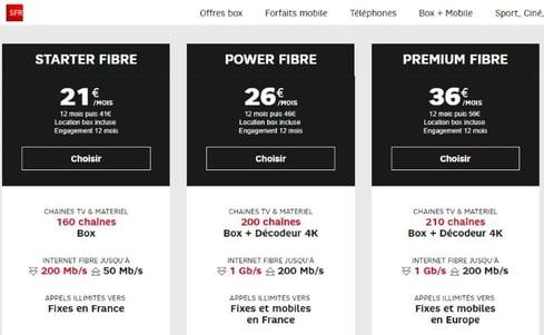 SFR : abonnements Internet en fibre optique