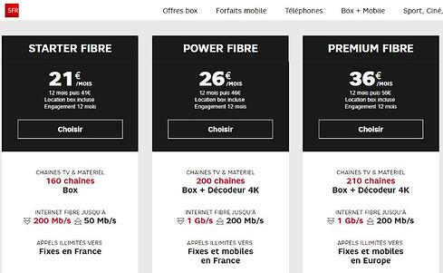 SFR : abonnements Internet en fibre optique